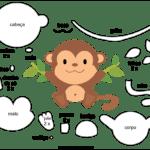 Molde de Macaco para Feltro – EVA e Artesanato 2