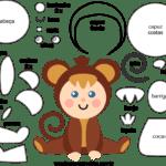 Molde de Macaco para Feltro – EVA e Artesanato 5