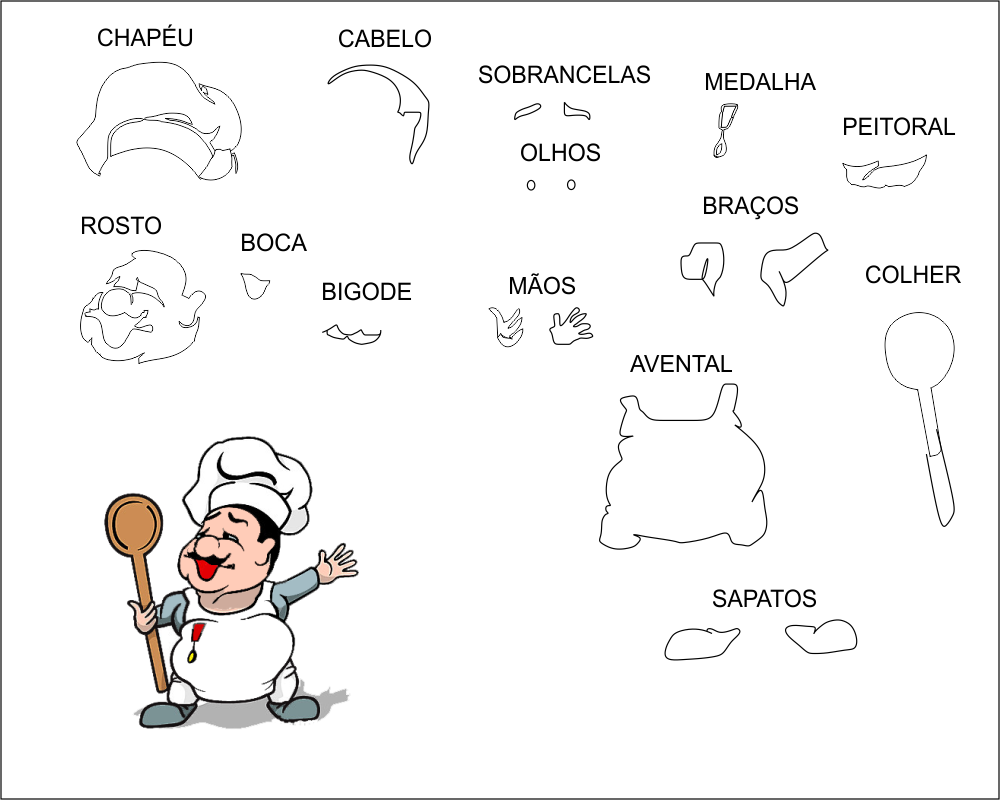 Molde Cozinheiro Para Feltro Eva E Artesanatos 2