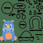 Molde de animal rinoceronte 1 para Eva, Feltro e Artesanato