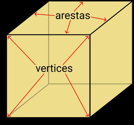 Cubo Formas PNG - Cubo Formas PNG em Alta Resolução